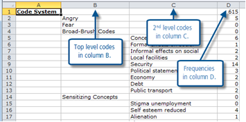 Figure 8.6.6 – MS Excel layout of Code System export