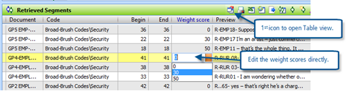 Figure 7.12.6 – Table view of Retrieved Segments to edit weight scores