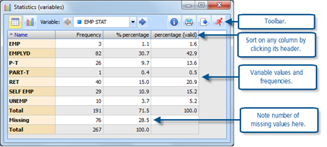 Figure 12.1.7 – Frequency table for a document variable