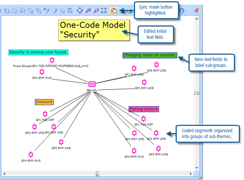 Figure 11.2.6 – A simple one code map after editing